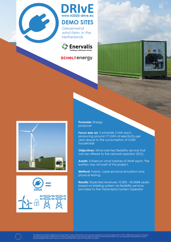 Poster demo sites_Giessenwind wind farm